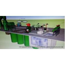 Tempat Pengolahan Sampah Terpadu (TPST) Mandiri Energi ME 3 T